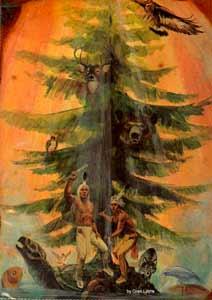 hist_tree